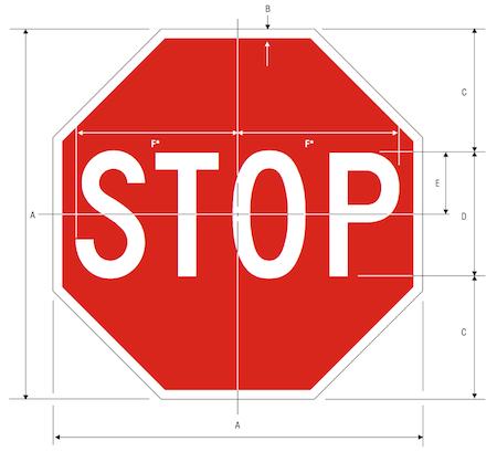 sign measurements